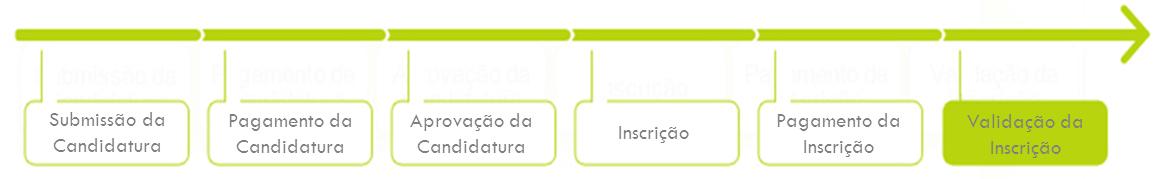 siga-workflow